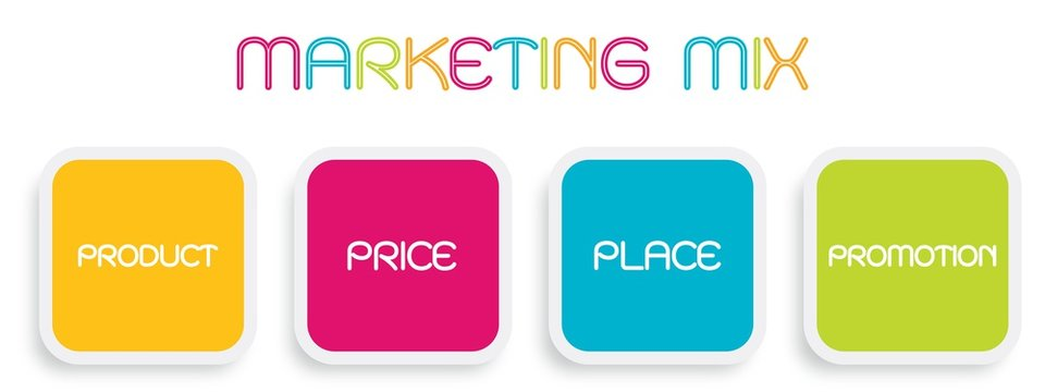 Marketing Mix Strategy or 4Ps Conceptual Model