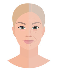 Anti age medicine, old young face, vector