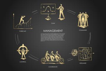 Management, forecast, command, organize, coordinate, control concept