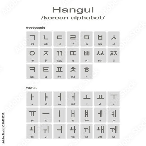 Set of monochrome icons with Hangul korean alphabet for your design
