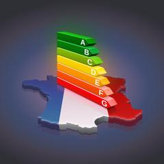 Performance énergie de la France (Fond sombre)