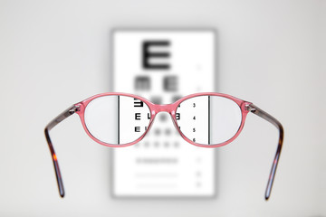 Eyeglasses during optometric examination / Exam view with optometric table and red glasses