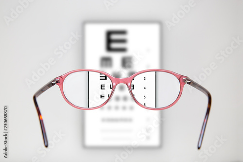 Eyeglasses during optometric examination / Exam view with