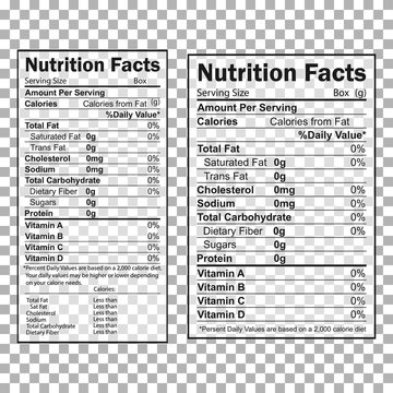 Nutrition Facts information. Information about the amount of fats, calories, carbohydrates