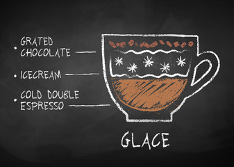 Vector chalk drawn sketch of Glace coffee