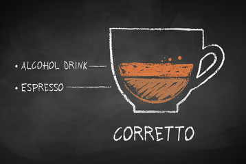 Vector chalk drawn sketch of Espresso Corretto