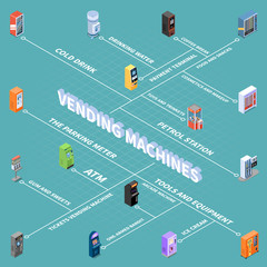 Vending Machines Isometric Flowchart