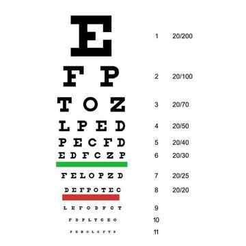 Eye Chart Test. Snellen Chart