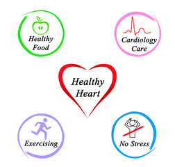 What gives Healthy heart