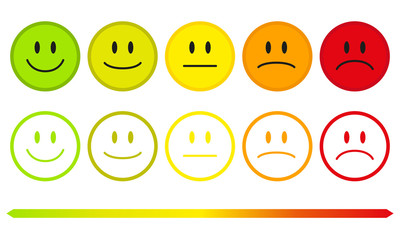 emotion feedback scale on white background Wall mural