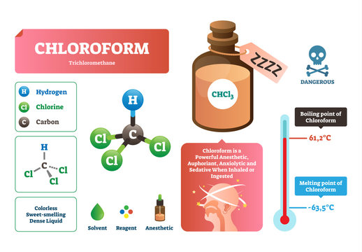 Chloroform vector illustration. Chemical liquid structure, characteristics.