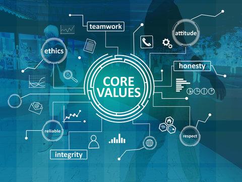 Core Values, Business Ethics Motivational Inspirational Quotes