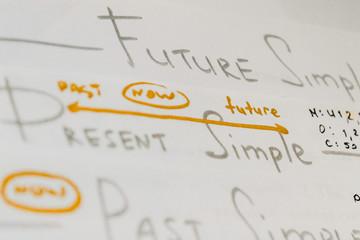 Closeup handwriting English grammar rules on white sheet of paper
