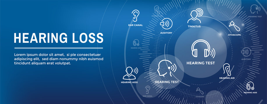 Hearing Aid or loss Web Header Banner with Sound Wave Images Set