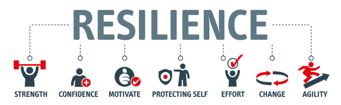 Resilience banner concept on white background