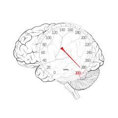 Red arrow of blood pressure dial on the brain, vector image