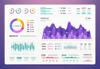 Ui dashboard. Ux app kit with finance graphs, pie chart and column diagrams. Vector design template ui panel, interface admin infographic illustration