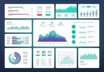 Infographic dashboard template. Simple green blue design of interface, admin panel with graphs, chart diagrams. Vector infographics. Interface panel admin, infographic data presentation, economic ui