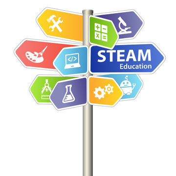 STEAM STEM Education Sign. Science Technology Engineering Arts Mathematics.
