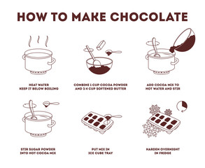How to make chocolate at home. Cooking dessert