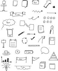 sketchnotes illustration präsentation flipchart