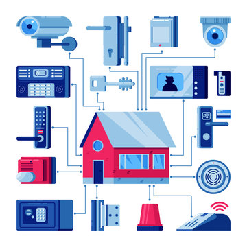 House with connected home security systems. Smart technologies, safety house concept. Vector flat isolated illustration