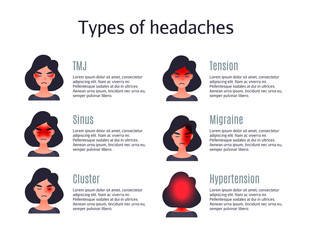 Types of headaches. Set of headache types