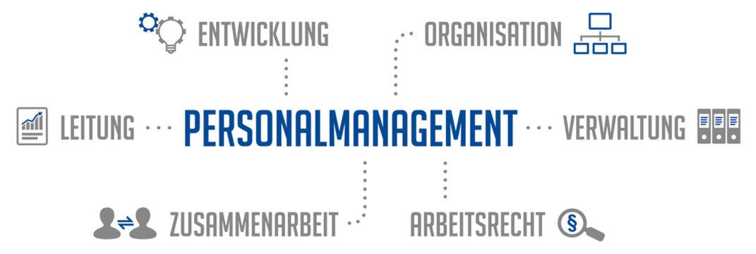 Personalmanagement Infografik Blau