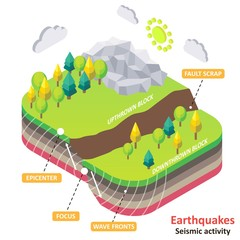 Earthquake or seismic activity vector isometric diagram