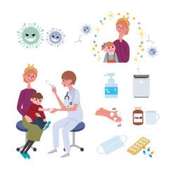 インフルエンザ 予防接種 注射 イラスト セット
