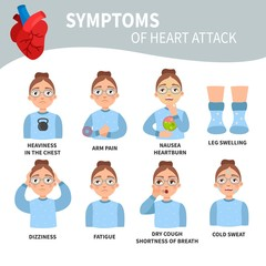 Heart attack symptoms. Medical poster with illustrations of a woman with various symptoms of heart disease.