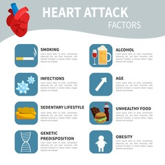 Heart attack factors. Vector infographics with icons. Causes of heart disease.