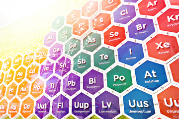 Chemical elements of periodic table