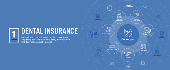 Dental Insurance Web Header Banner with Outline Icons, teeth, premiums, insurance, card, id