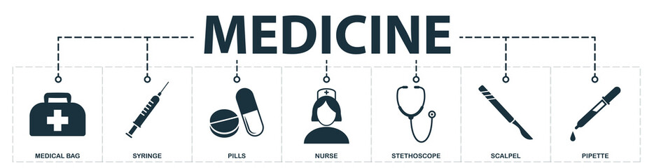 Medicine set icons collection. Includes simple elements such as Medical Bag, Syringe, Pills, Nurse, Stethoscope, Scalpel and Pipette premium icons