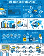 Infographic of car service and oil use statistics