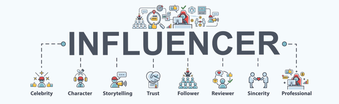 influencer telling brand's story, banner web icon for business and social media marketing, Celebrity, Character, Reviewer, follower, trust and Sincerity. Minimal vector infographic.
