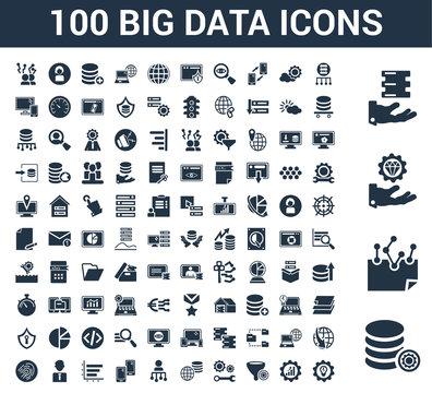 100 big data universal icons set with Data, Encryption, Value, Available, Server, Efficiency, Filter, Technical Support, Big data, Users