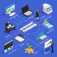 Investment Funding Isometric Flowchart