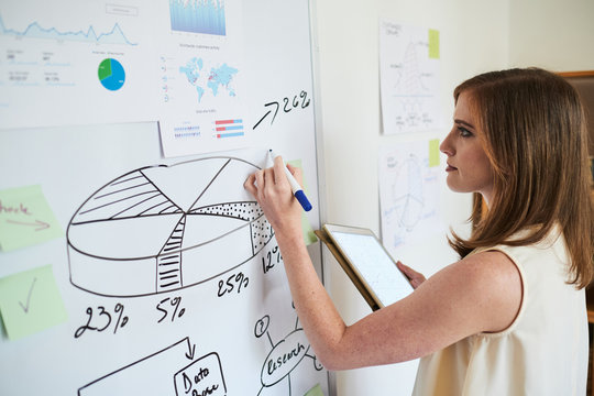 Side view of pretty businesswoman holding tablet while drawing graph on whiteboard in office