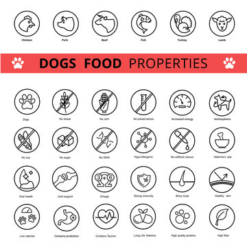 Dog's food properties icon set, vector. Thine line icons. Editable lines, EPS 10. Veterinarian properties. Meat symbols: fish, chicken, turkey, lamb and beef icons