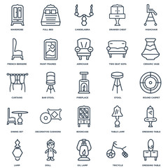 Set Of 25 outline icons such as Dressing table, Tricycle, Oil la