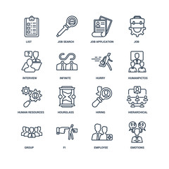 Emotions, Employee, Fi, Group, Hierarchical structure, List, Int