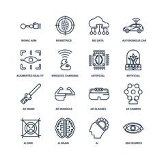 360 degrees, AI, ai Brain, AI grid, Ar camera, Bionic arm, Augme