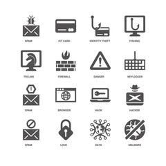 Malware, Keylogger, Danger, Spam, Hacker, Trojan, Data, Lock, Id