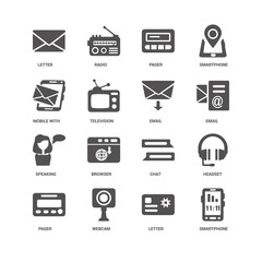 Smartphone, Email, Pager, Headset, Letter, Mobile with Envelope,