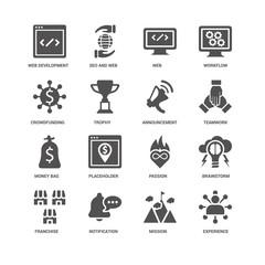 Experience, Trophy, Web development, Seo and web, Brainstorm, Pa