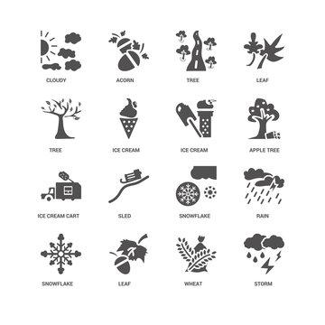 Storm, Apple tree, Ice cream, Snowflake, Rain, Cloudy, Tree, cre