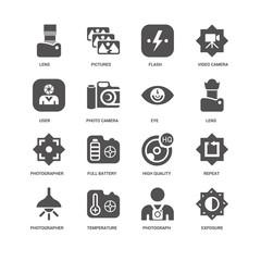 Exposure, Lens, eye, Photographer, Repeat, User, Photograph, Tem