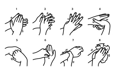 Washing Hands Step by Step Methods, a hand drawn vector doodle illustration of a how to wash hands properly.